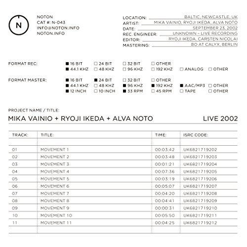 Mika Vainio + Ryoji Ikeda + Alva Noto / Live 2002