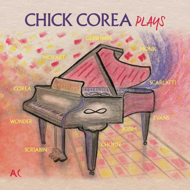 Chick Corea / Plays