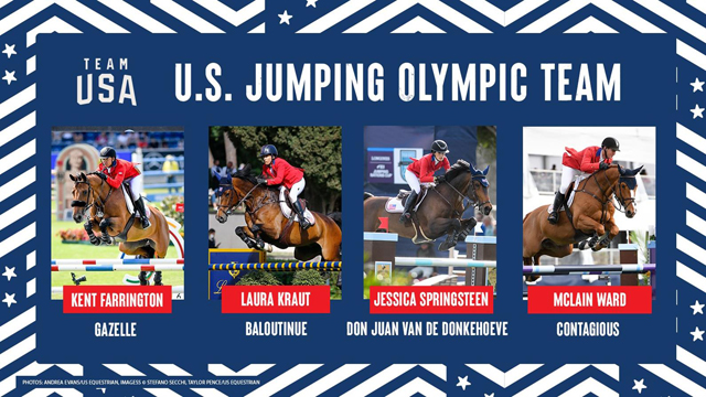 U.S. Jumping Team for Olympic Games Tokyo 2020